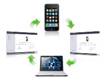 Transfer from PC to iPhone
